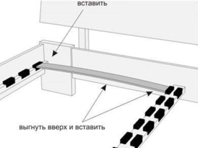 установка ламелей